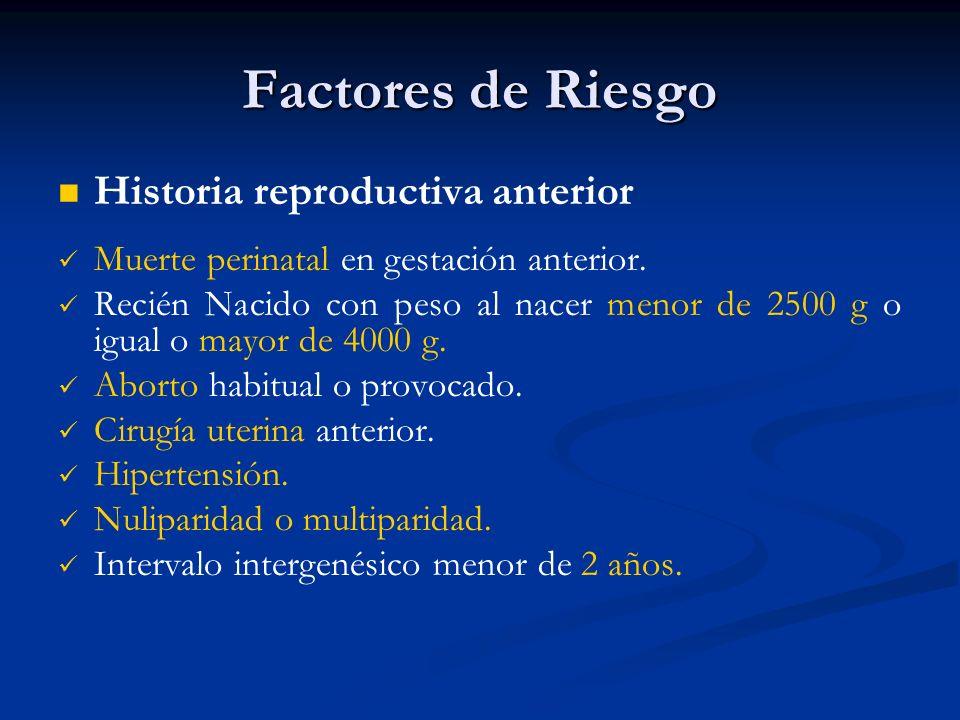 Factores de Riesgo Historia reproductiva anterior