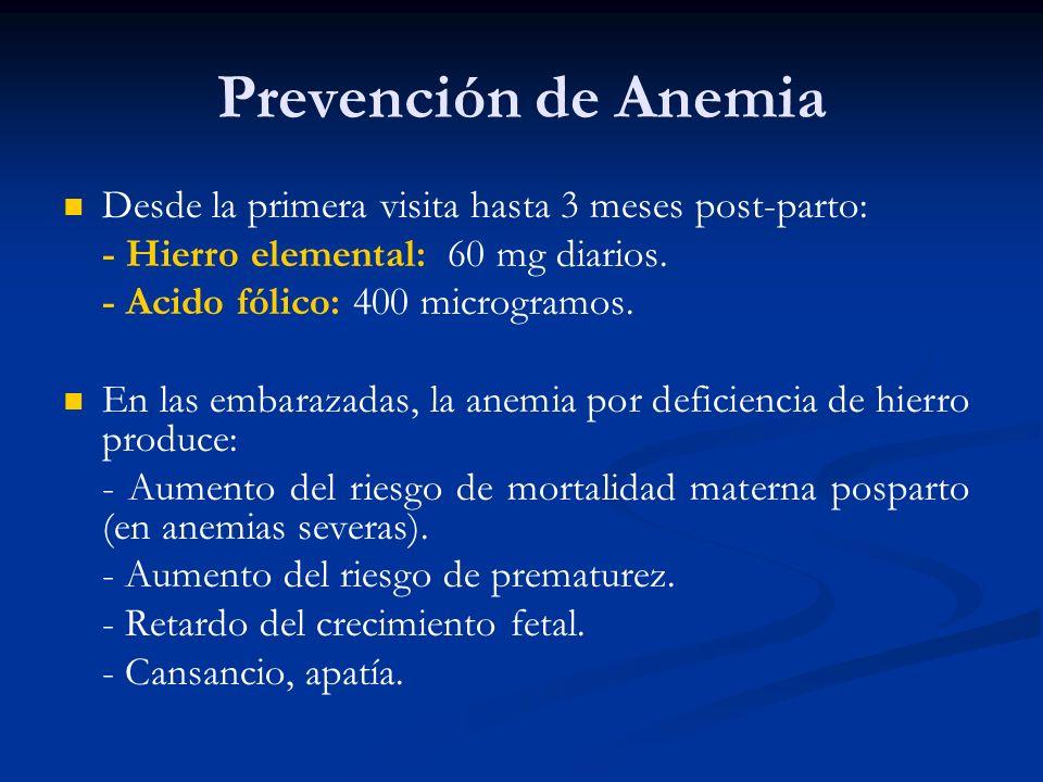 Prevención de Anemia Desde la primera visita hasta 3 meses post-parto:
