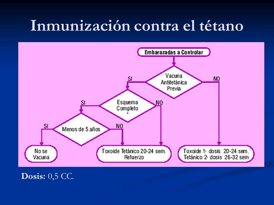 Inmunización contra el tétano