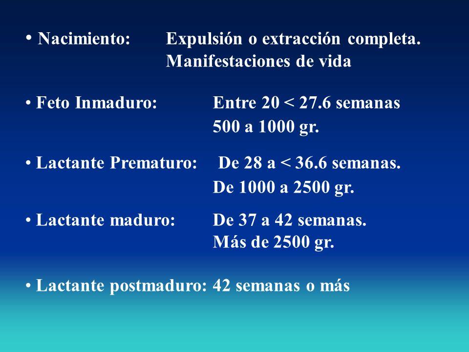 Nacimiento: Expulsión o extracción completa. Manifestaciones de vida