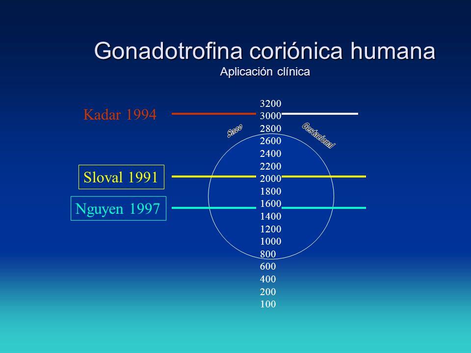 Gonadotrofina coriónica humana Aplicación clínica