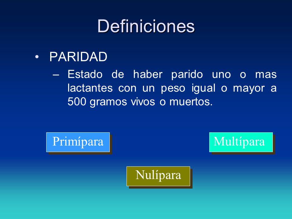 Definiciones PARIDAD Primípara Multípara Nulípara