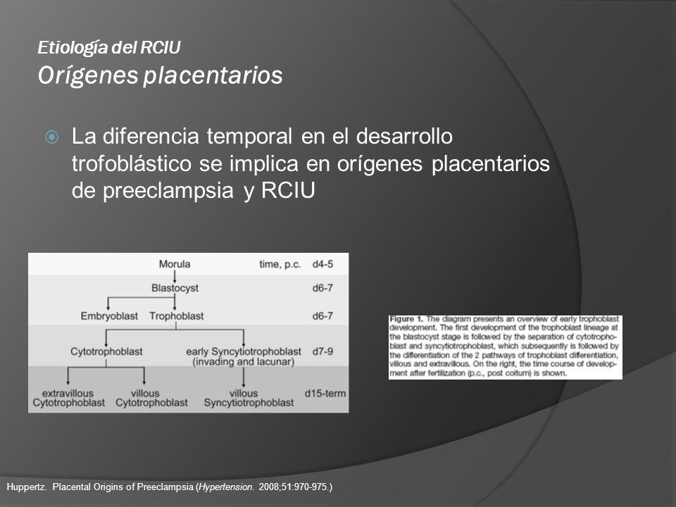 Etiología del RCIU Orígenes placentarios