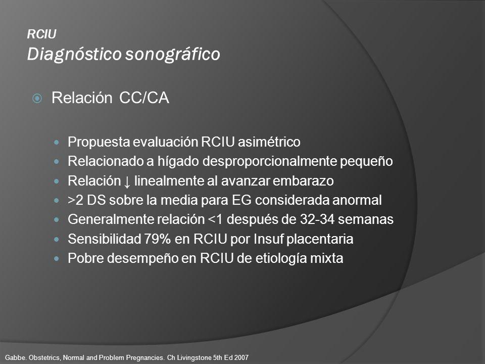 RCIU Diagnóstico sonográfico