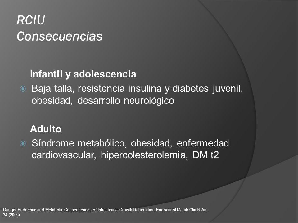 RCIU Consecuencias Infantil y adolescencia