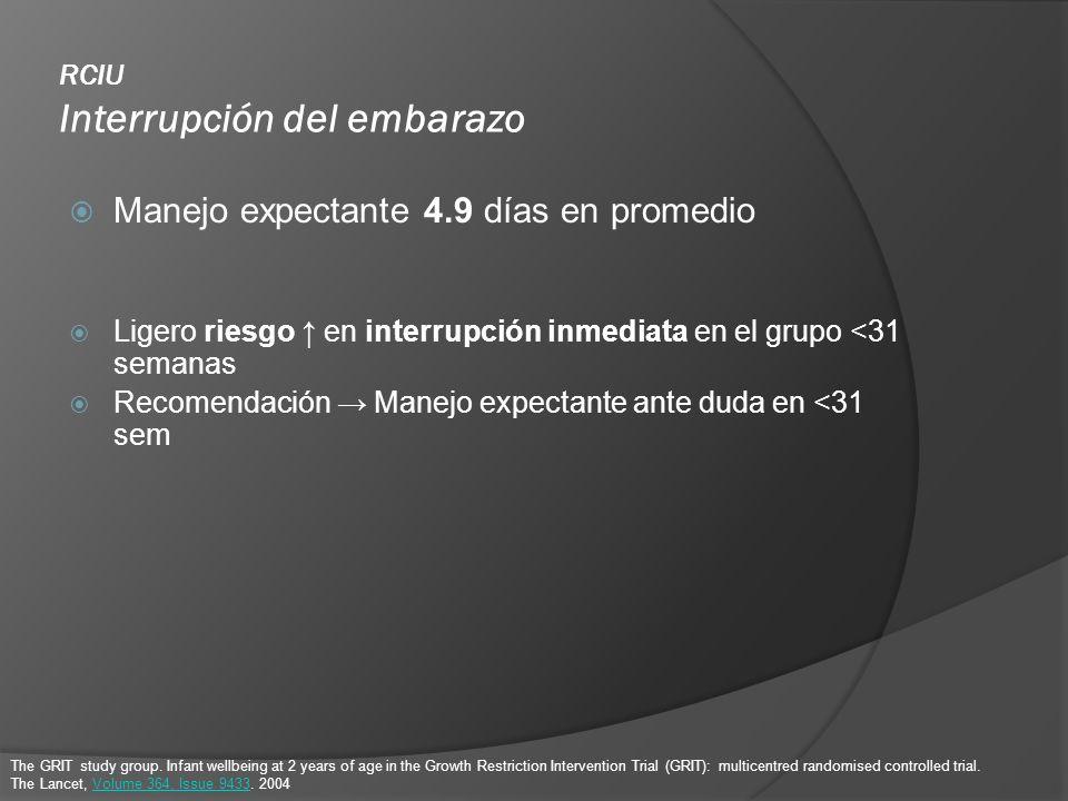 RCIU Interrupción del embarazo