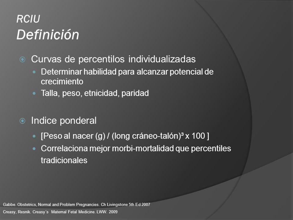 RCIU Definición Curvas de percentilos individualizadas Indice ponderal