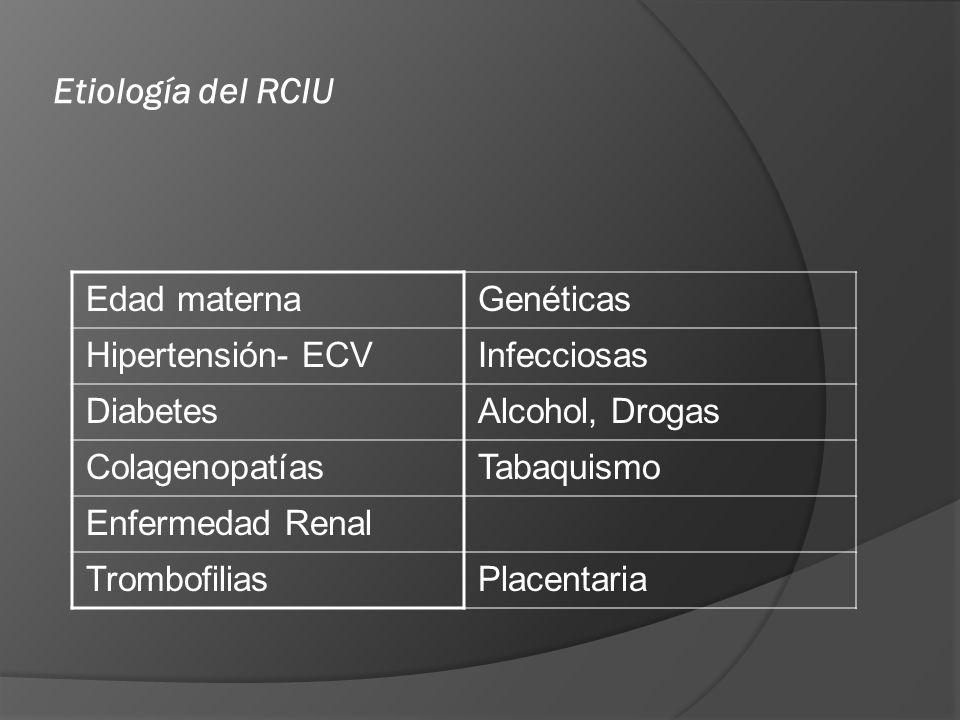 Edad materna Genéticas Hipertensión- ECV Infecciosas Diabetes