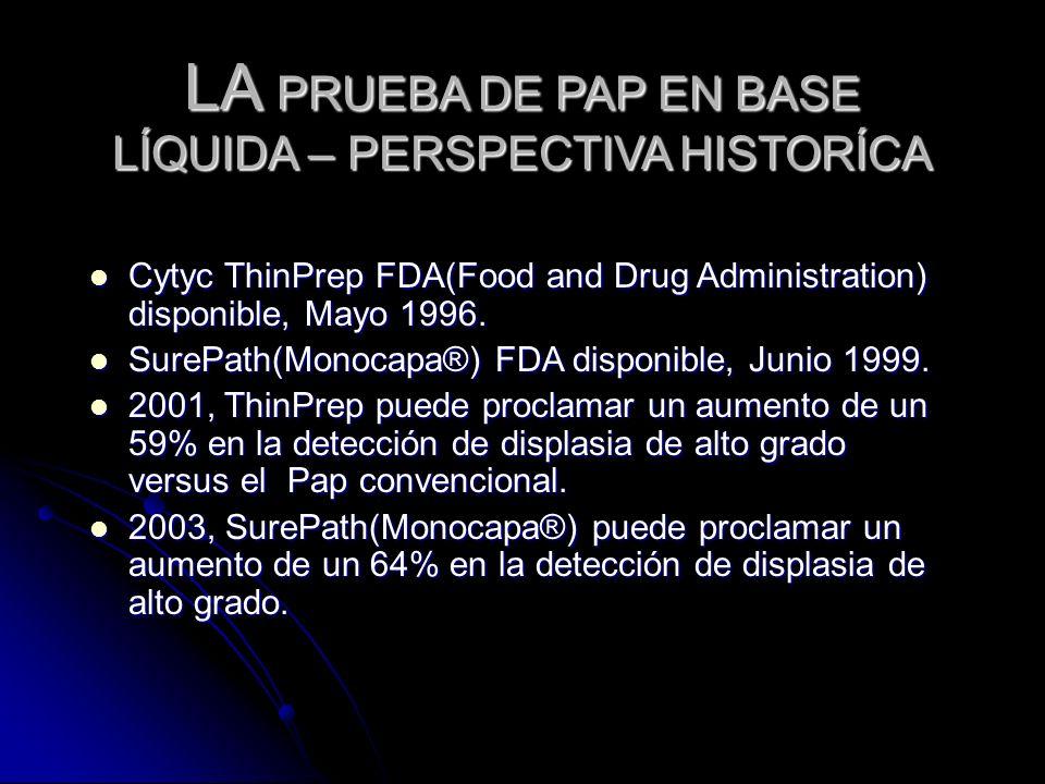 LA PRUEBA DE PAP EN BASE LÍQUIDA – PERSPECTIVA HISTORÍCA