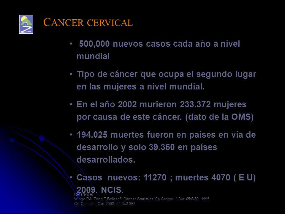 CANCER CERVICAL 500,000 nuevos casos cada año a nivel mundial