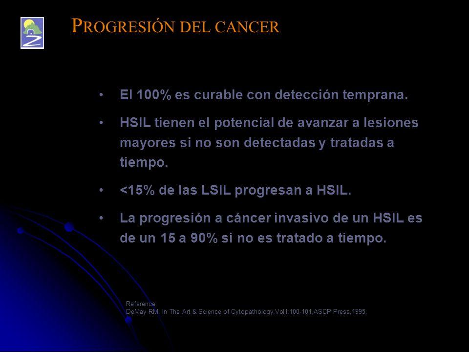 PROGRESIÓN DEL CANCER El 100% es curable con detección temprana.