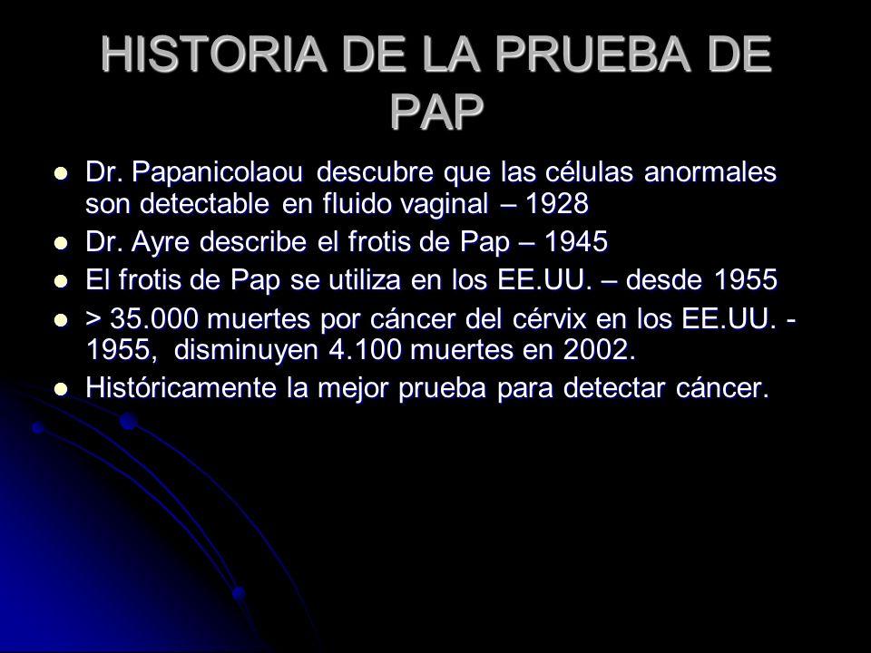 HISTORIA DE LA PRUEBA DE PAP