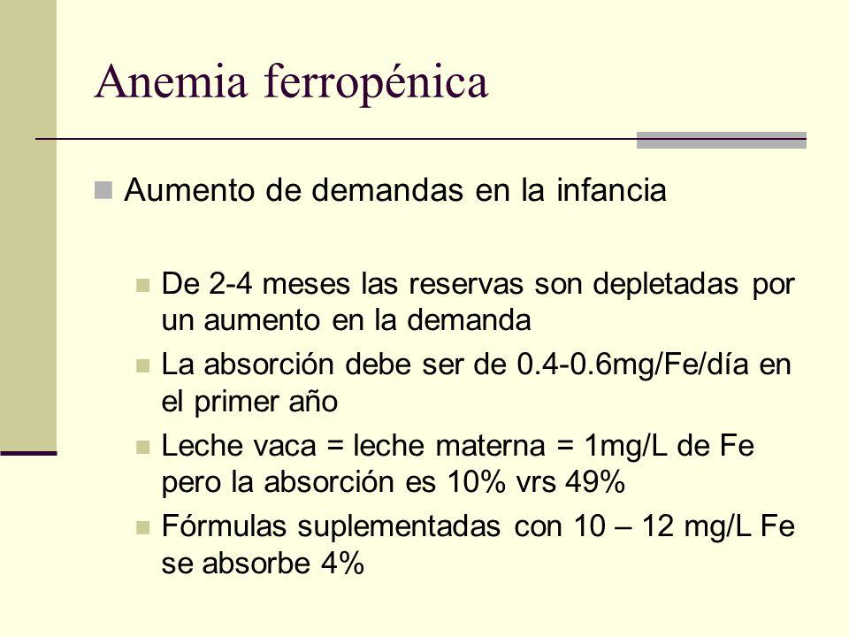 Anemia ferropénica Aumento de demandas en la infancia
