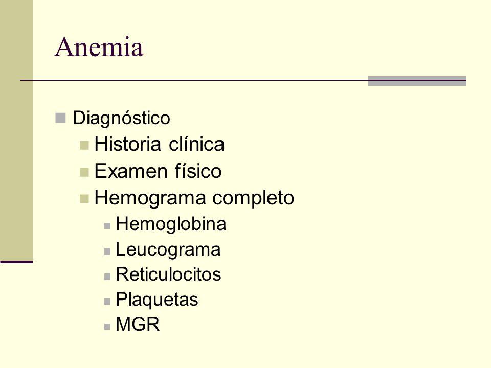 Anemia Historia clínica Examen físico Hemograma completo Diagnóstico
