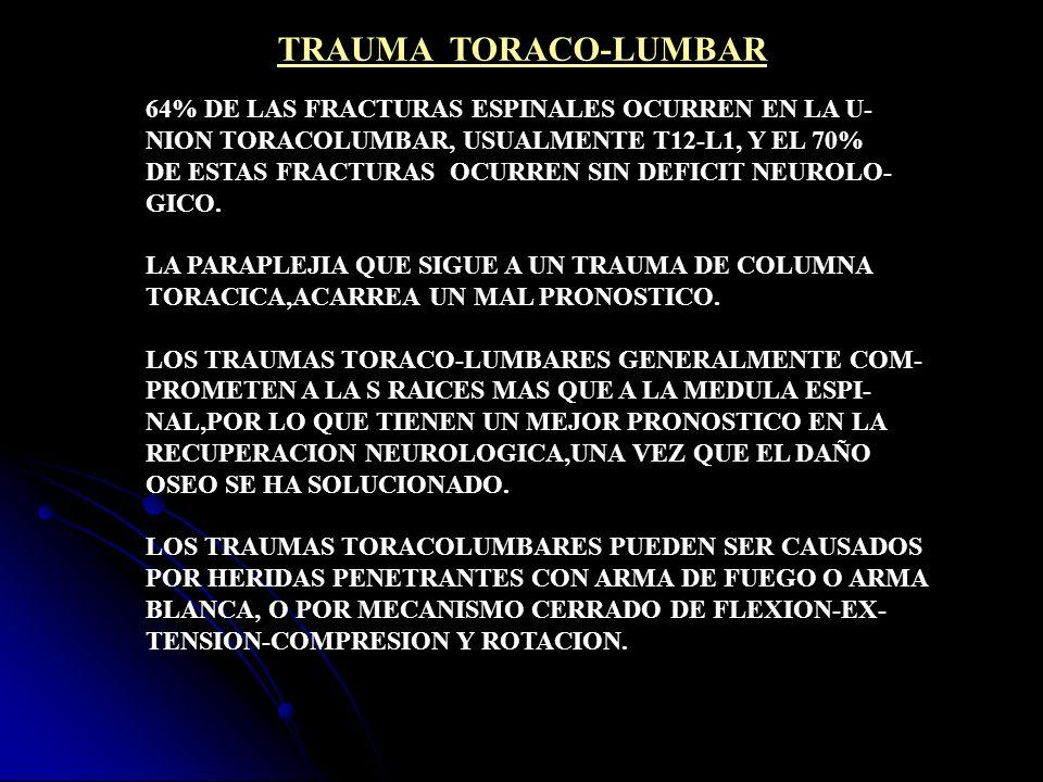 TRAUMA TORACO-LUMBAR 64% DE LAS FRACTURAS ESPINALES OCURREN EN LA U-
