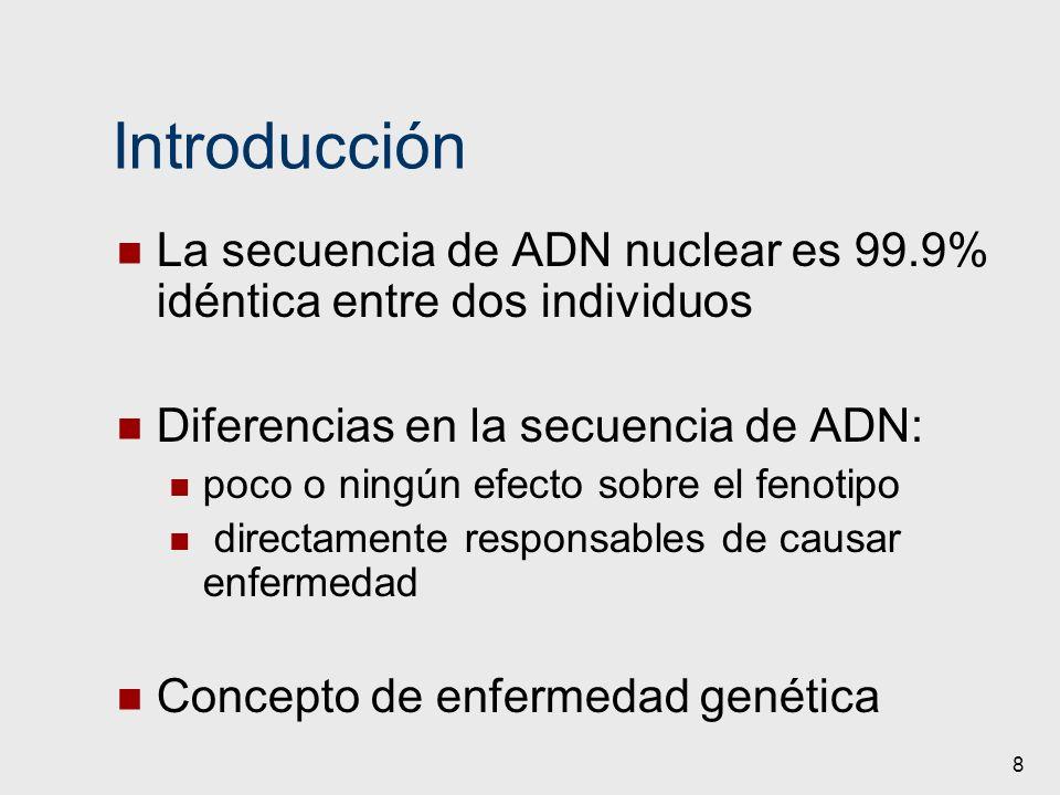 Introducción La secuencia de ADN nuclear es 99.9% idéntica entre dos individuos. Diferencias en la secuencia de ADN: