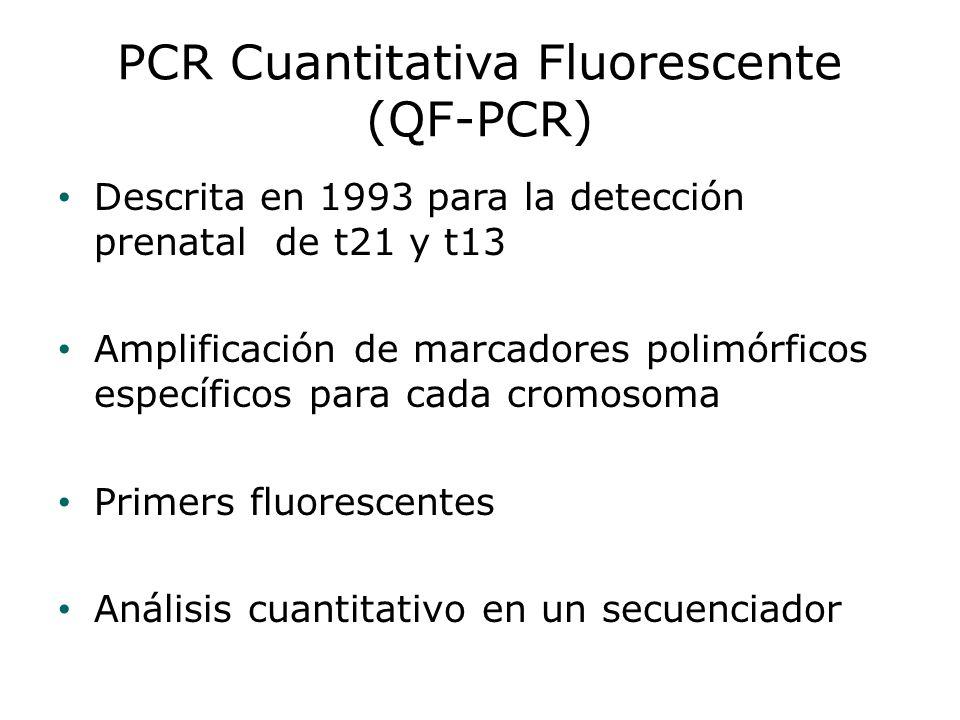 PCR Cuantitativa Fluorescente (QF-PCR)