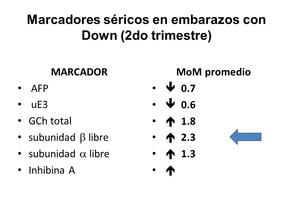 Marcadores séricos en embarazos con Down (2do trimestre)