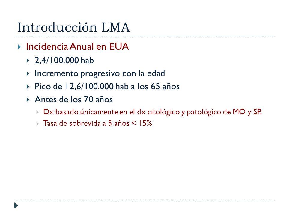 Introducción LMA Incidencia Anual en EUA 2,4/100.000 hab