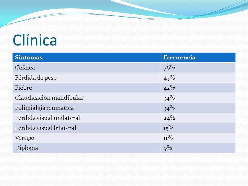 Clínica Síntomas Frecuencia Cefalea 76% Pérdida de peso 43% Fiebre 42%