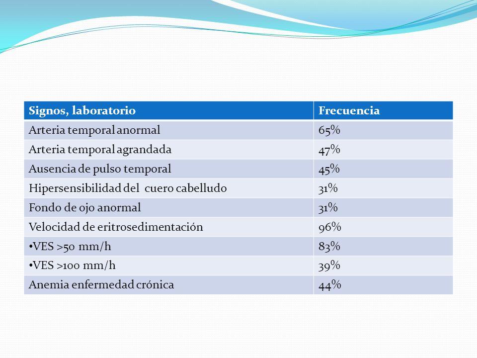 Signos, laboratorio Frecuencia. Arteria temporal anormal. 65% Arteria temporal agrandada. 47% Ausencia de pulso temporal.