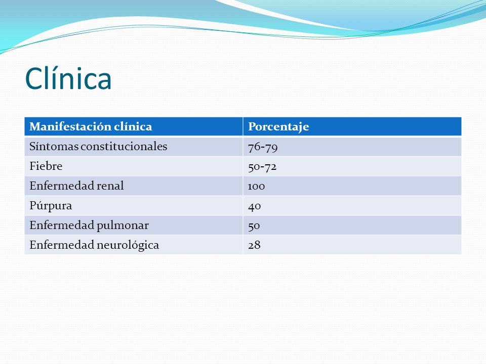 Clínica Manifestación clínica Porcentaje Síntomas constitucionales