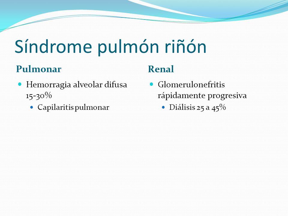 Síndrome pulmón riñón Pulmonar Renal Hemorragia alveolar difusa 15-30%
