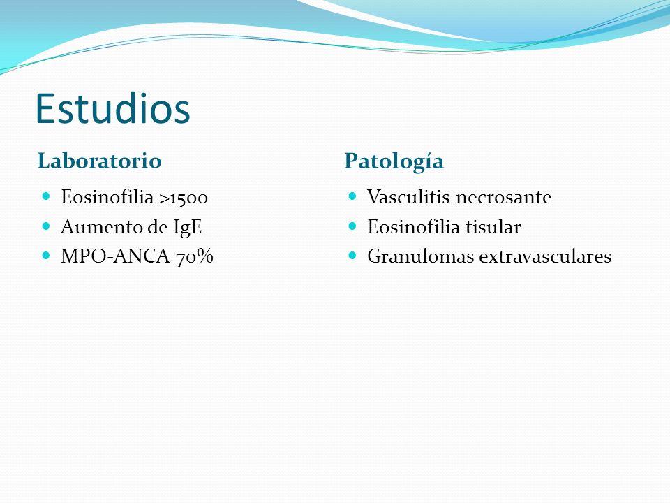 Estudios Laboratorio Patología Eosinofilia >1500 Aumento de IgE