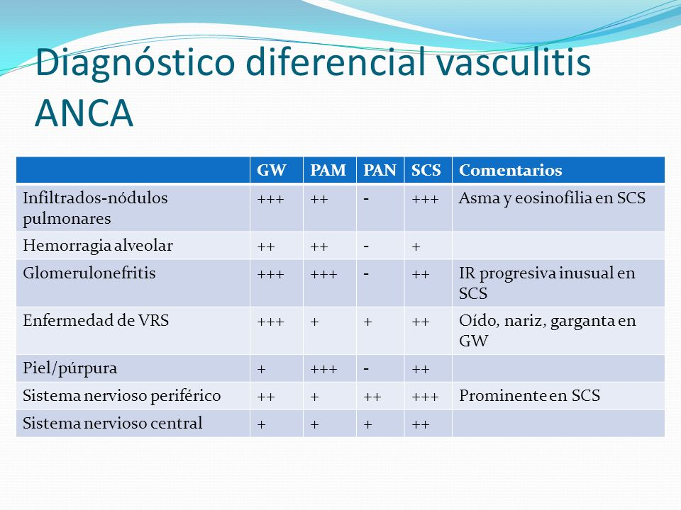Diagnóstico diferencial vasculitis ANCA