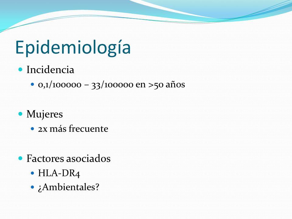 Epidemiología Incidencia Mujeres Factores asociados