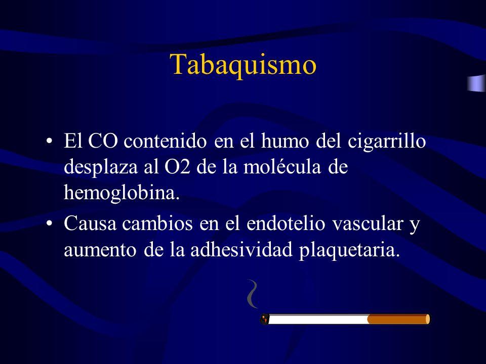 Tabaquismo El CO contenido en el humo del cigarrillo desplaza al O2 de la molécula de hemoglobina.