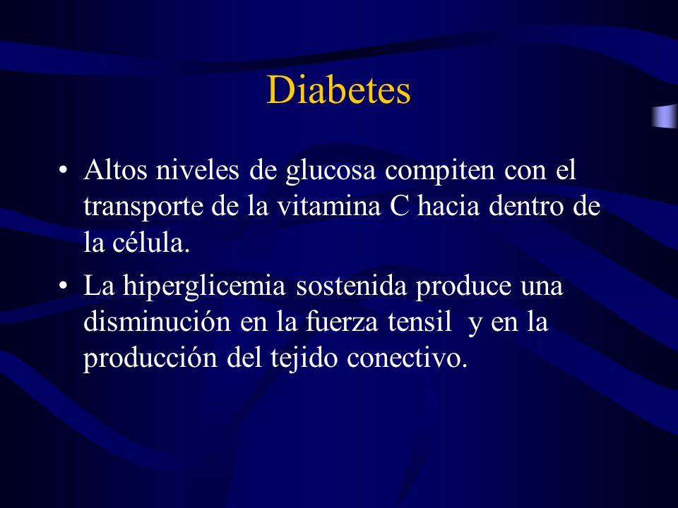 Diabetes Altos niveles de glucosa compiten con el transporte de la vitamina C hacia dentro de la célula.