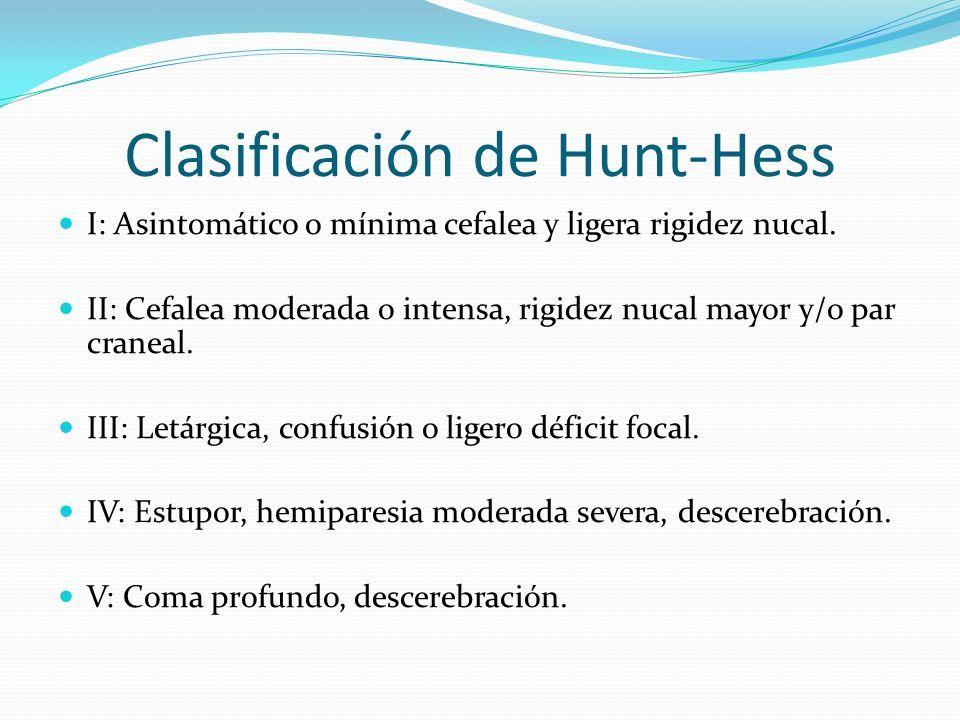 Clasificación de Hunt-Hess