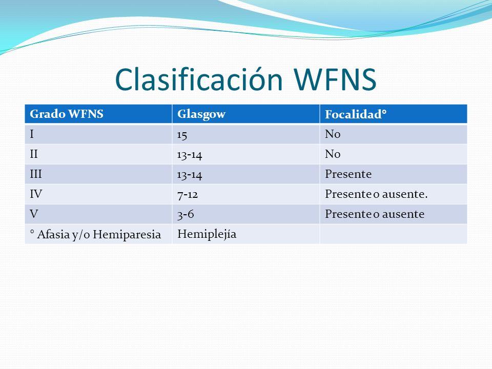 Clasificación WFNS Grado WFNS Glasgow Focalidad° I 15 No II 13-14 III