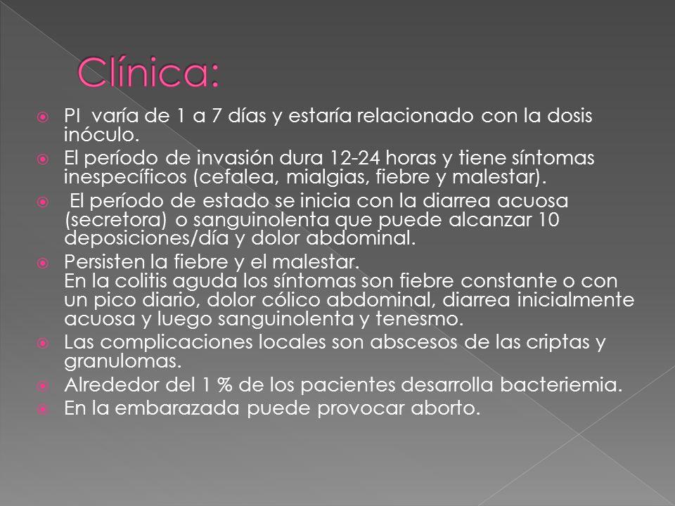 Clínica: PI varía de 1 a 7 días y estaría relacionado con la dosis inóculo.