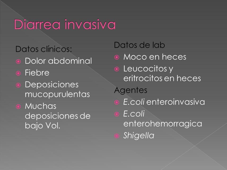Diarrea invasiva Datos de lab Datos clínicos: Moco en heces