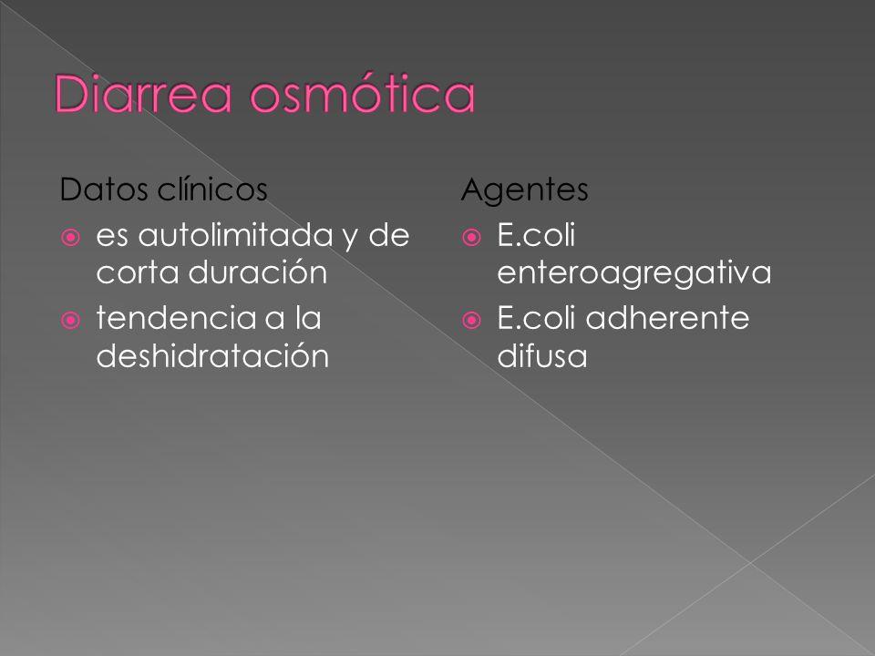 Diarrea osmótica Datos clínicos es autolimitada y de corta duración