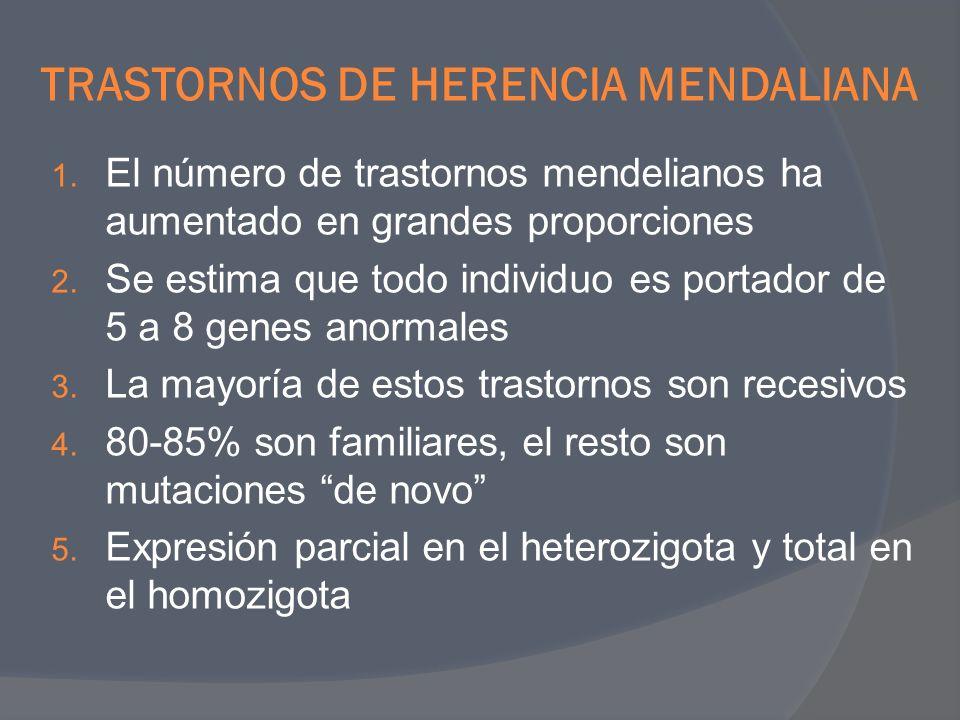TRASTORNOS DE HERENCIA MENDALIANA