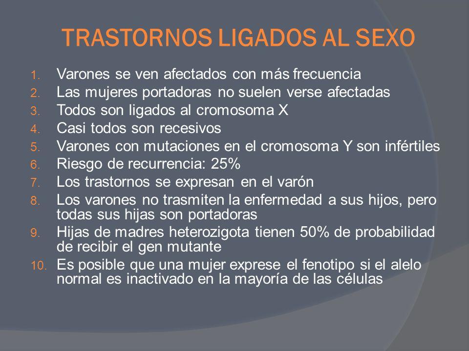 TRASTORNOS LIGADOS AL SEXO