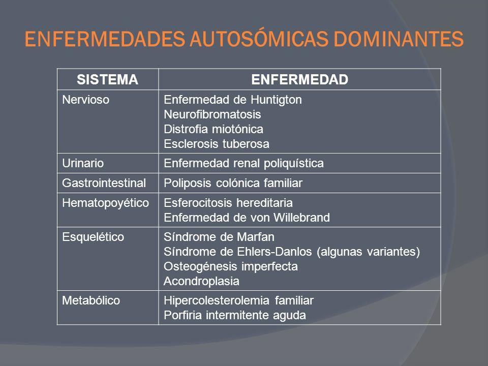 ENFERMEDADES AUTOSÓMICAS DOMINANTES