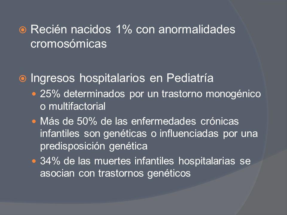 Recién nacidos 1% con anormalidades cromosómicas