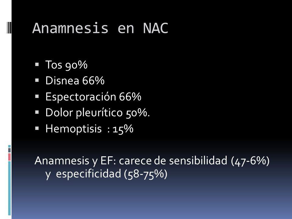 Anamnesis en NAC Tos 90% Disnea 66% Espectoración 66%