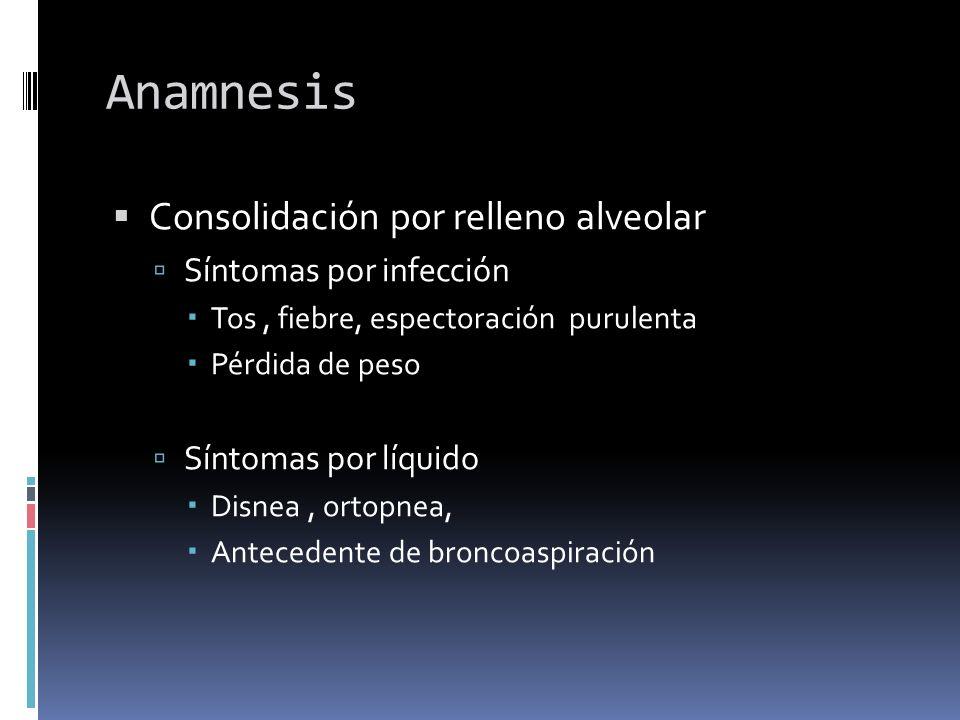 Anamnesis Consolidación por relleno alveolar Síntomas por infección