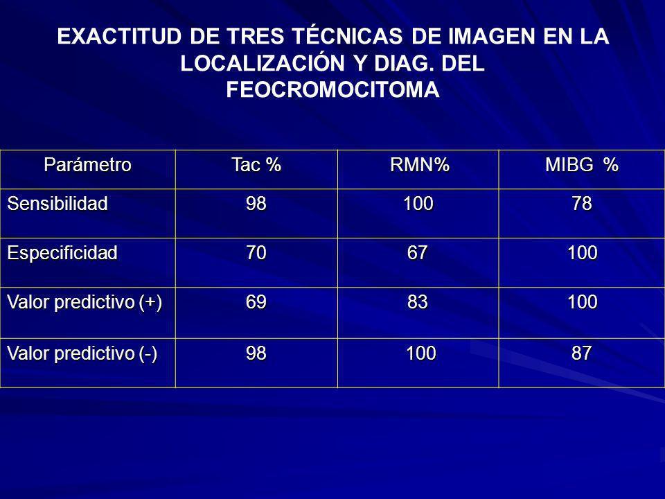 EXACTITUD DE TRES TÉCNICAS DE IMAGEN EN LA LOCALIZACIÓN Y DIAG
