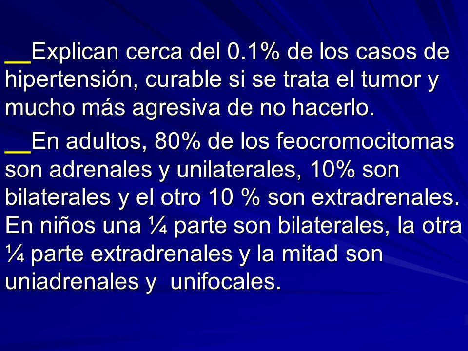 __Explican cerca del 0.1% de los casos de hipertensión, curable si se trata el tumor y mucho más agresiva de no hacerlo.