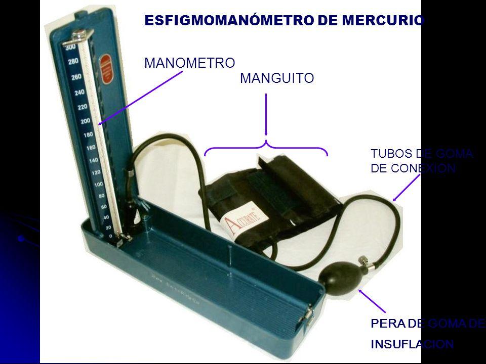 ESFIGMOMANÓMETRO DE MERCURIO