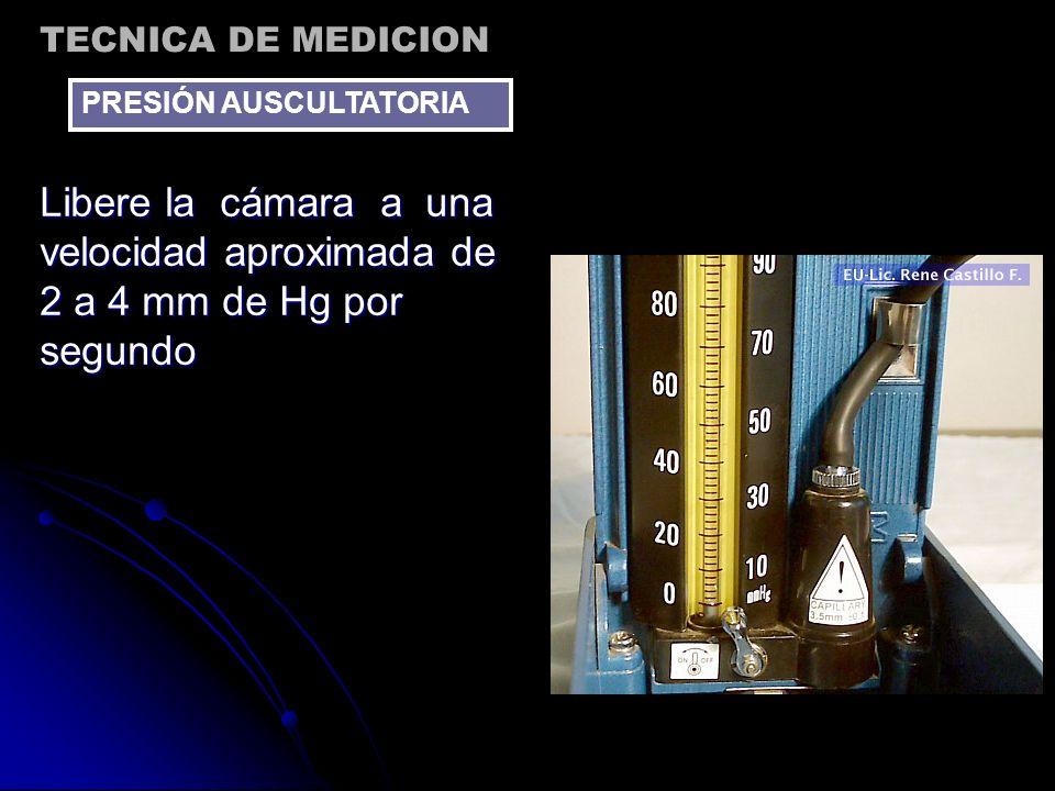 TECNICA DE MEDICION PRESIÓN AUSCULTATORIA.