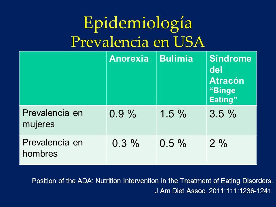 Epidemiología Prevalencia en USA