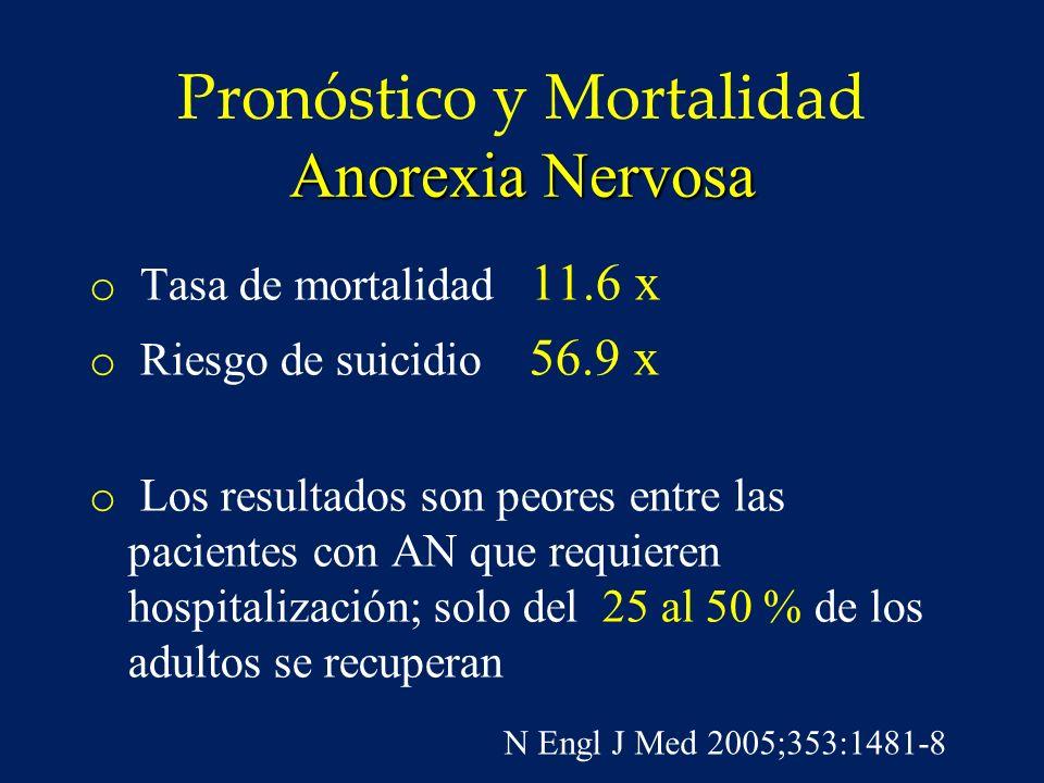 Pronóstico y Mortalidad Anorexia Nervosa