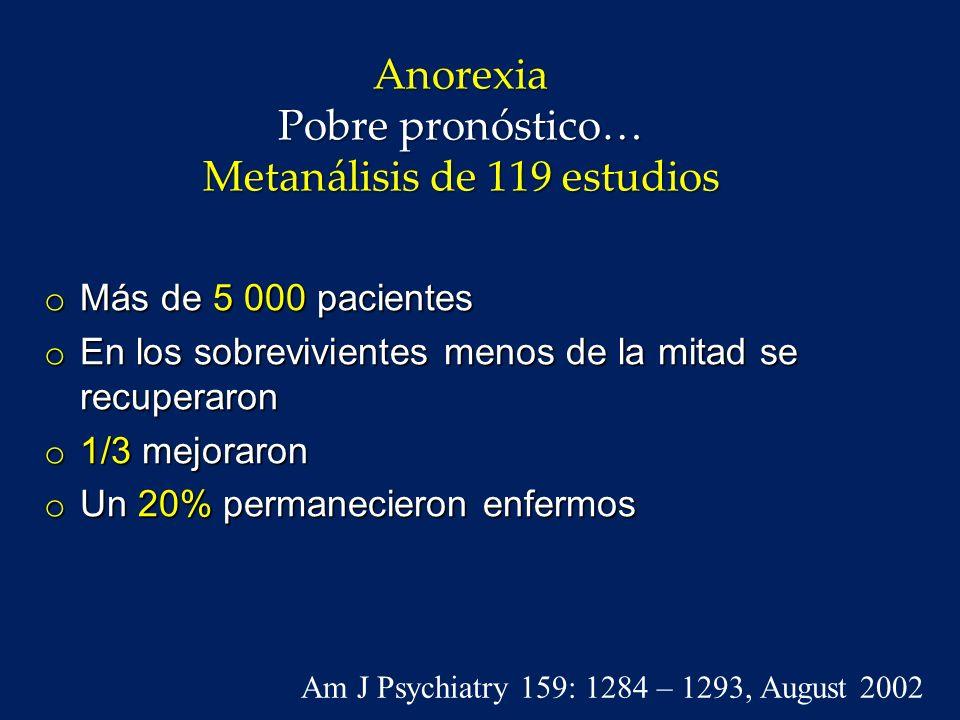 Anorexia Pobre pronóstico… Metanálisis de 119 estudios